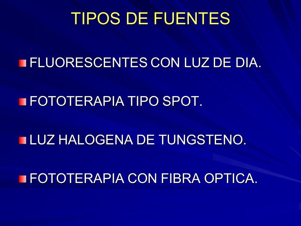 TIPOS DE FUENTES FLUORESCENTES CON LUZ DE DIA. FOTOTERAPIA TIPO SPOT. LUZ HALOGENA DE TUNGSTENO. FOTOTERAPIA CON FIBRA OPTICA.