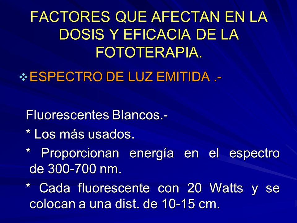 FACTORES QUE AFECTAN EN LA DOSIS Y EFICACIA DE LA FOTOTERAPIA. ESPECTRO DE LUZ EMITIDA.- ESPECTRO DE LUZ EMITIDA.- Fluorescentes Blancos.- Fluorescent