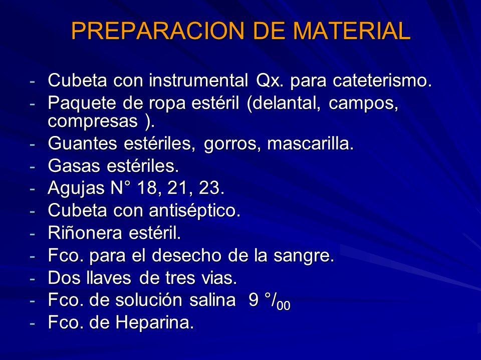PREPARACION DE MATERIAL - Cubeta con instrumental Qx. para cateterismo. - Paquete de ropa estéril (delantal, campos, compresas ). - Guantes estériles,