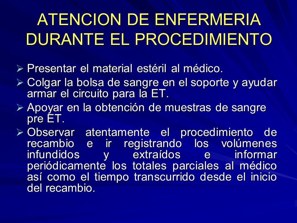 ATENCION DE ENFERMERIA DURANTE EL PROCEDIMIENTO Presentar el material estéril al médico. Presentar el material estéril al médico. Colgar la bolsa de s