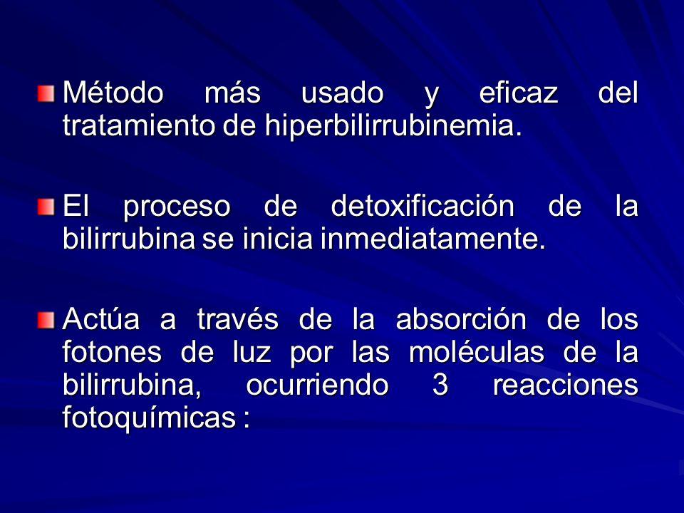 Método más usado y eficaz del tratamiento de hiperbilirrubinemia. El proceso de detoxificación de la bilirrubina se inicia inmediatamente. Actúa a tra