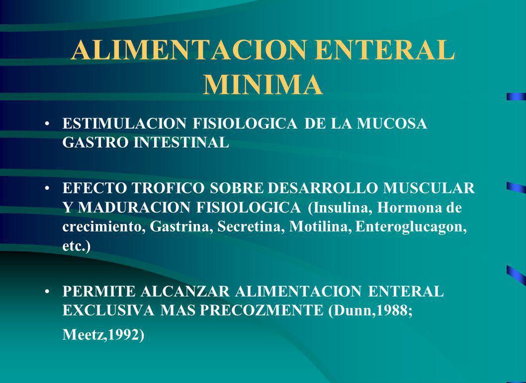 ALIMENTACION ENTERAL MINIMA ESTIMULACION FISIOLOGICA DE LA MUCOSA GASTRO INTESTINAL EFECTO TROFICO SOBRE DESARROLLO MUSCULAR Y MADURACION FISIOLOGICA (Insulina, Hormona de crecimiento, Gastrina, Secretina, Motilina, Enteroglucagon, etc.) PERMITE ALCANZAR ALIMENTACION ENTERAL EXCLUSIVA MAS PRECOZMENTE (Dunn,1988; Meetz,1992)