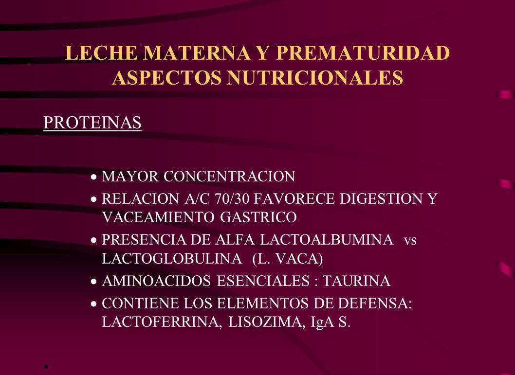 LECHE MATERNA Y PREMATURIDAD ASPECTOS NUTRICIONALES PROTEINAS MAYOR CONCENTRACION RELACION A/C 70/30 FAVORECE DIGESTION Y VACEAMIENTO GASTRICO PRESENCIA DE ALFA LACTOALBUMINA vs LACTOGLOBULINA (L.