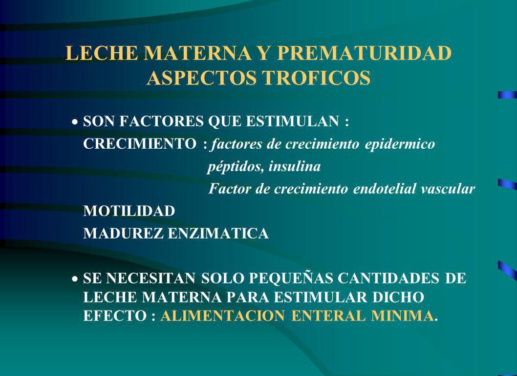 LECHE MATERNA Y PREMATURIDAD ASPECTOS TROFICOS SON FACTORES QUE ESTIMULAN : CRECIMIENTO : factores de crecimiento epidermico péptidos, insulina Factor de crecimiento endotelial vascular MOTILIDAD MADUREZ ENZIMATICA SE NECESITAN SOLO PEQUEÑAS CANTIDADES DE LECHE MATERNA PARA ESTIMULAR DICHO EFECTO : ALIMENTACION ENTERAL MINIMA.