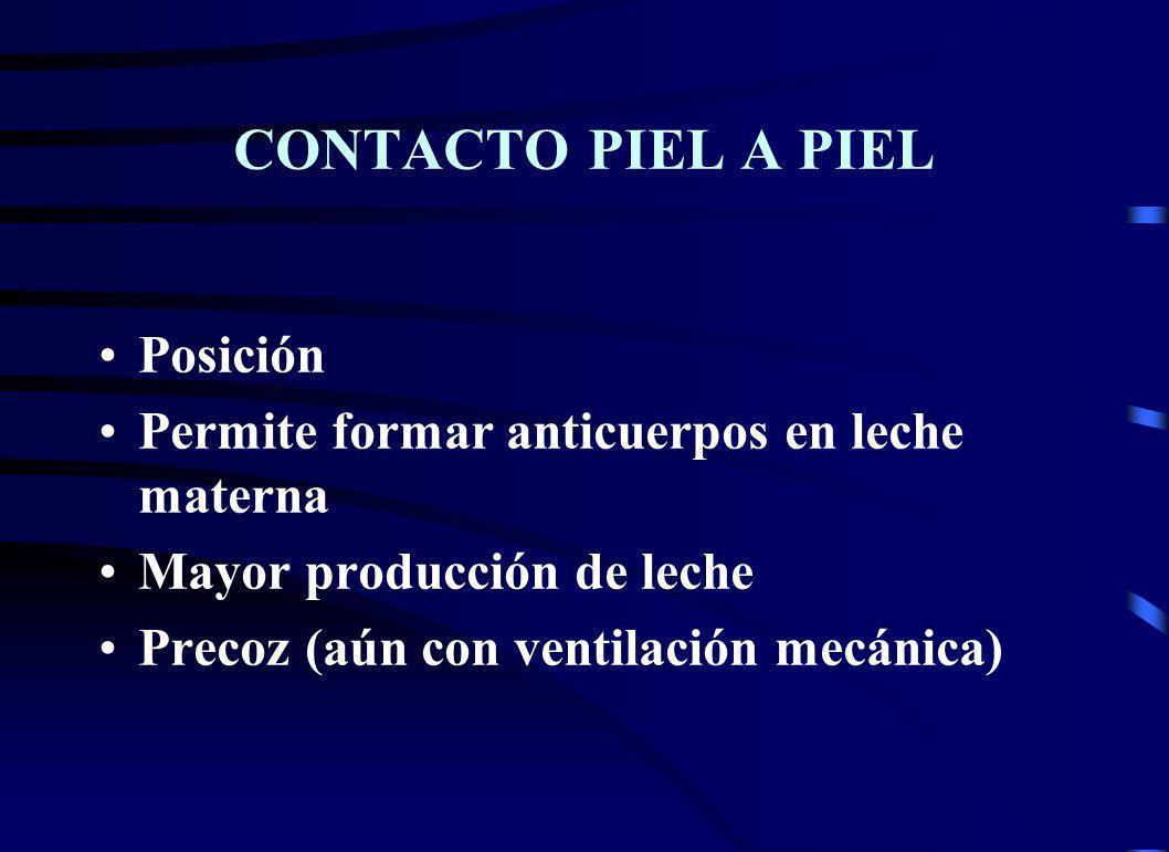 CONTACTO PIEL A PIEL Posición Permite formar anticuerpos en leche materna Mayor producción de leche Precoz (aún con ventilación mecánica)