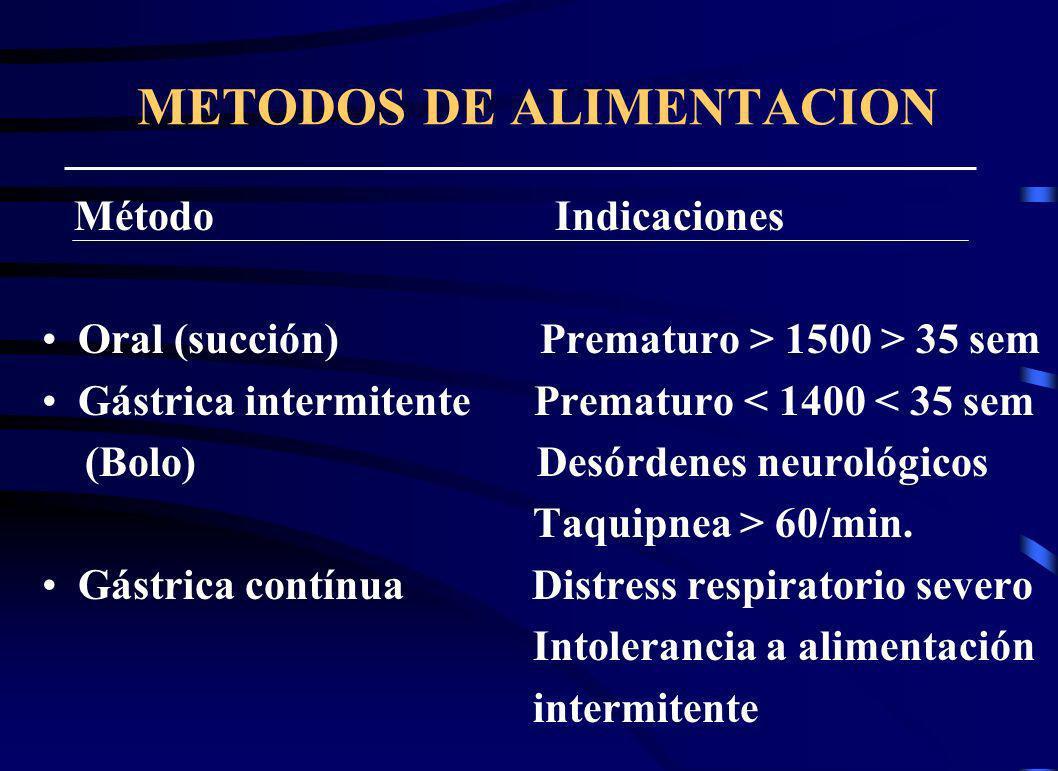 METODOS DE ALIMENTACION Método Indicaciones Oral (succión) Prematuro > 1500 > 35 sem Gástrica intermitente Prematuro < 1400 < 35 sem (Bolo) Desórdenes neurológicos Taquipnea > 60/min.