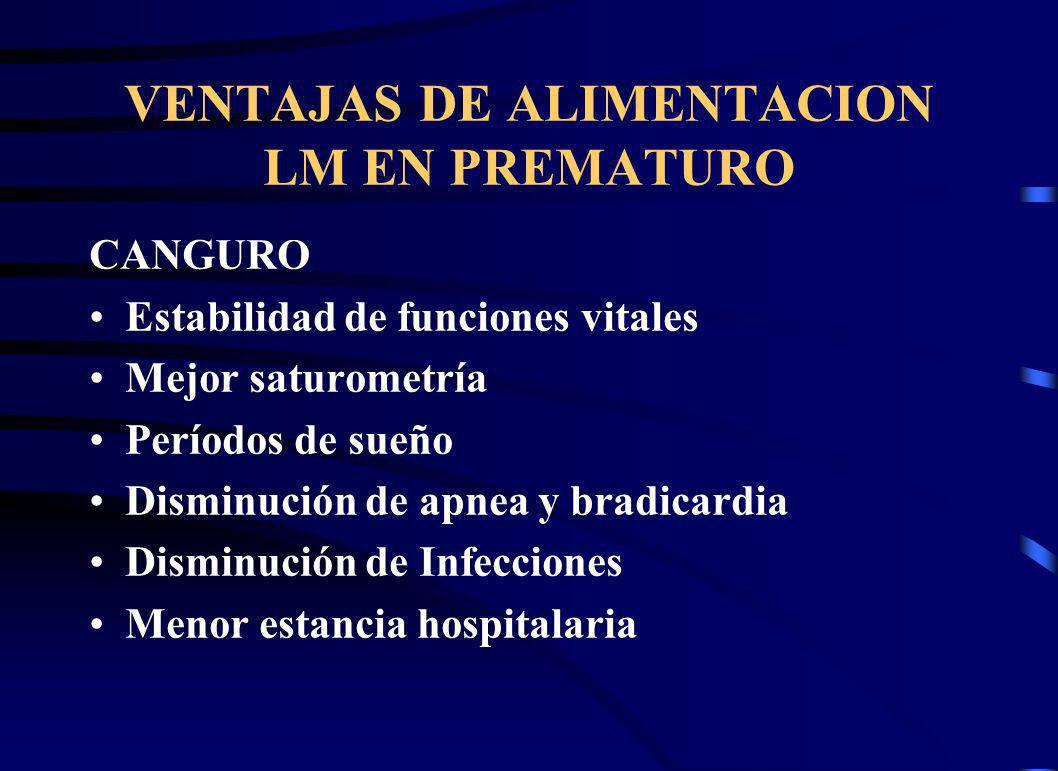 VENTAJAS DE ALIMENTACION LM EN PREMATURO CANGURO Estabilidad de funciones vitales Mejor saturometría Períodos de sueño Disminución de apnea y bradicardia Disminución de Infecciones Menor estancia hospitalaria