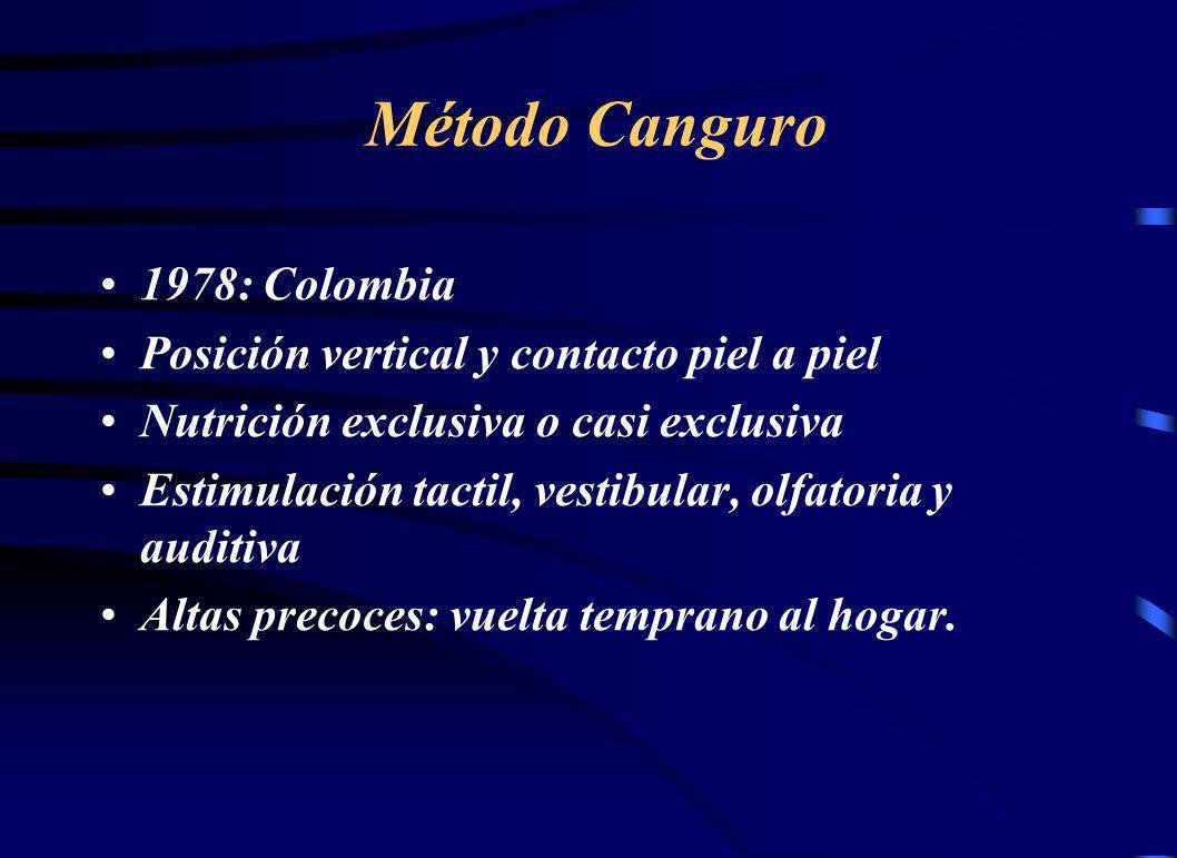 Método Canguro 1978: Colombia Posición vertical y contacto piel a piel Nutrición exclusiva o casi exclusiva Estimulación tactil, vestibular, olfatoria y auditiva Altas precoces: vuelta temprano al hogar.