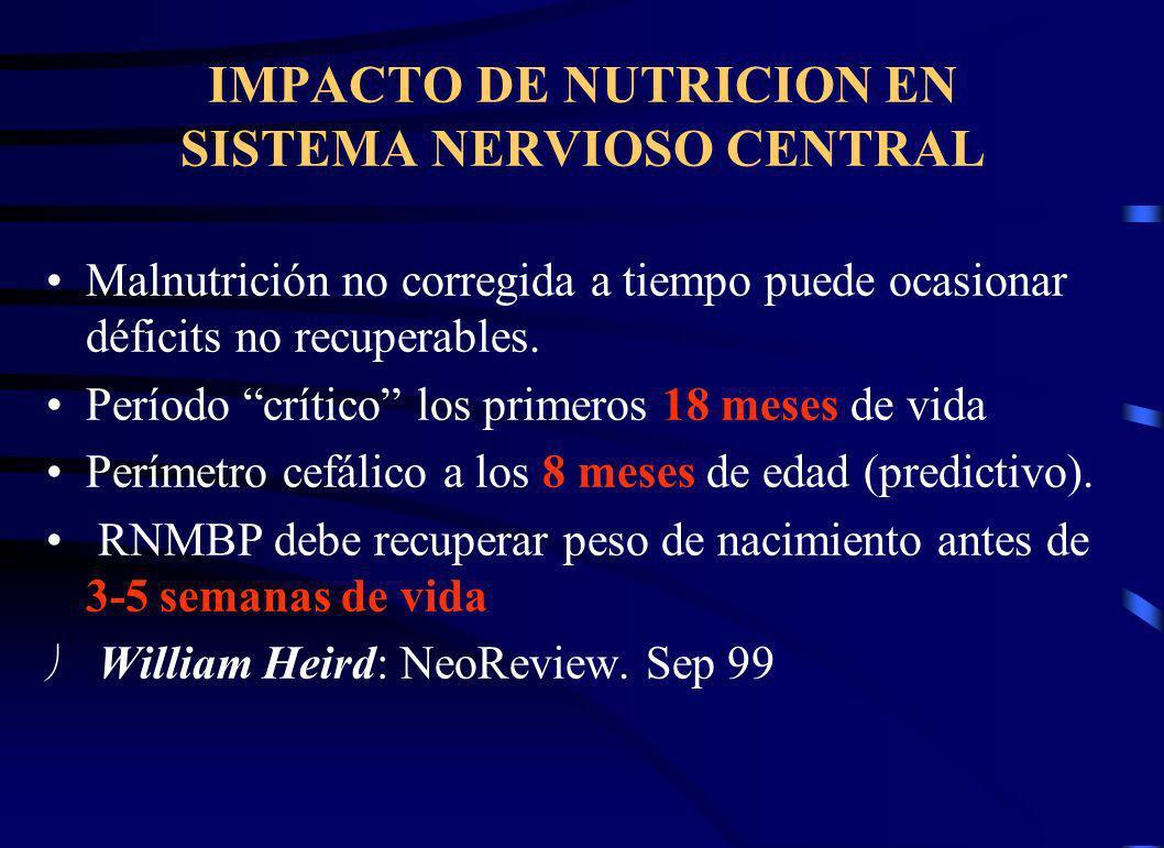 IMPACTO DE NUTRICION EN SISTEMA NERVIOSO CENTRAL Malnutrición no corregida a tiempo puede ocasionar déficits no recuperables. Período crítico los prim