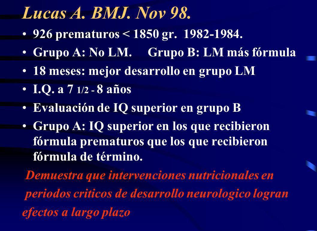 Lucas A. BMJ. Nov 98. 926 prematuros < 1850 gr. 1982-1984. Grupo A: No LM. Grupo B: LM más fórmula 18 meses: mejor desarrollo en grupo LM I.Q. a 7 1/2
