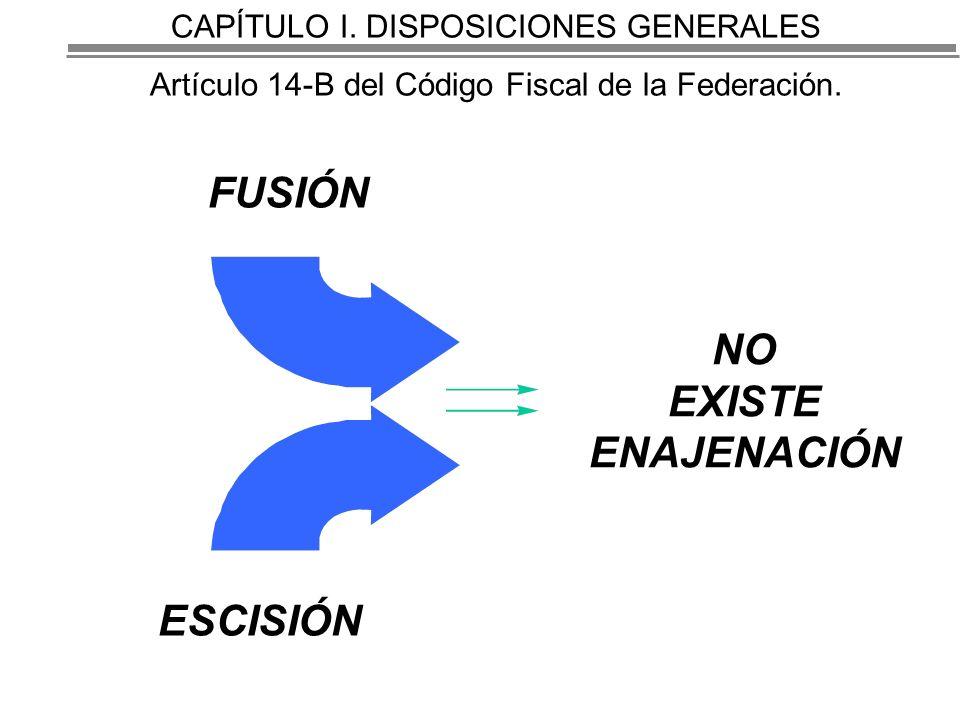 CAPÍTULO I.DISPOSICIONES GENERALES Artículo 14-B del Código Fiscal de la Federación.