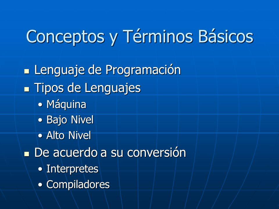 Lenguaje de Programación Lenguaje de Programación Tipos de Lenguajes Tipos de Lenguajes MáquinaMáquina Bajo NivelBajo Nivel Alto NivelAlto Nivel De acuerdo a su conversión De acuerdo a su conversión InterpretesInterpretes CompiladoresCompiladores