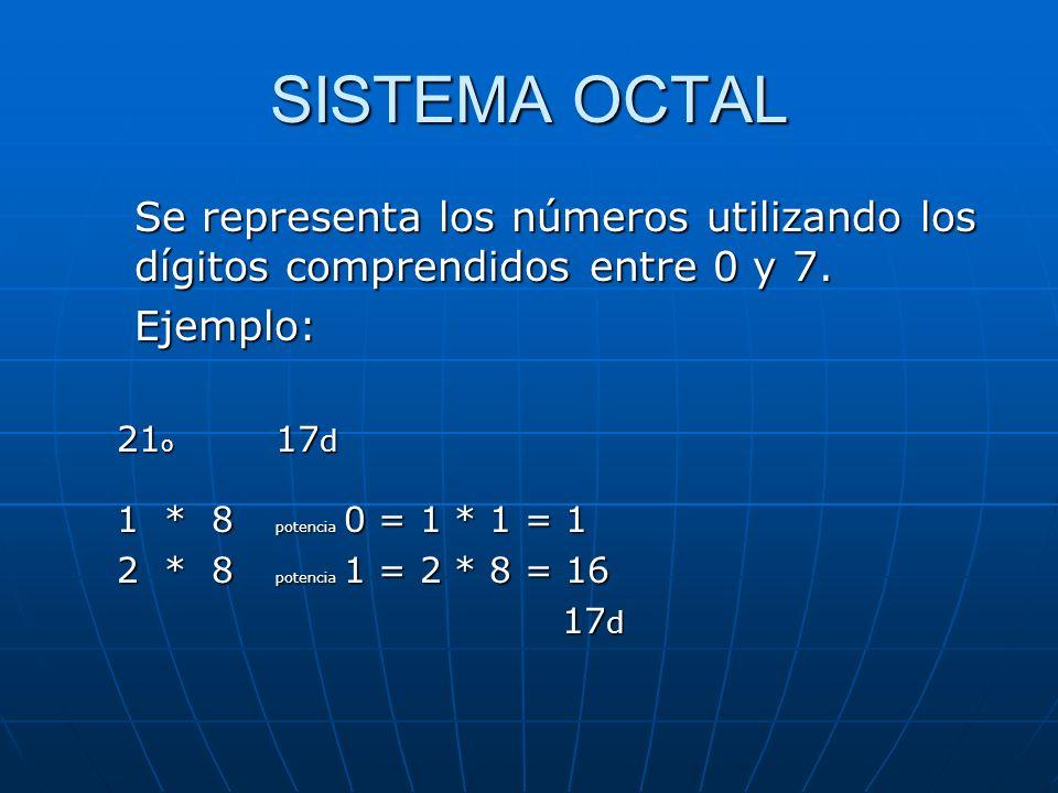 SISTEMA OCTAL Se representa los números utilizando los dígitos comprendidos entre 0 y 7.