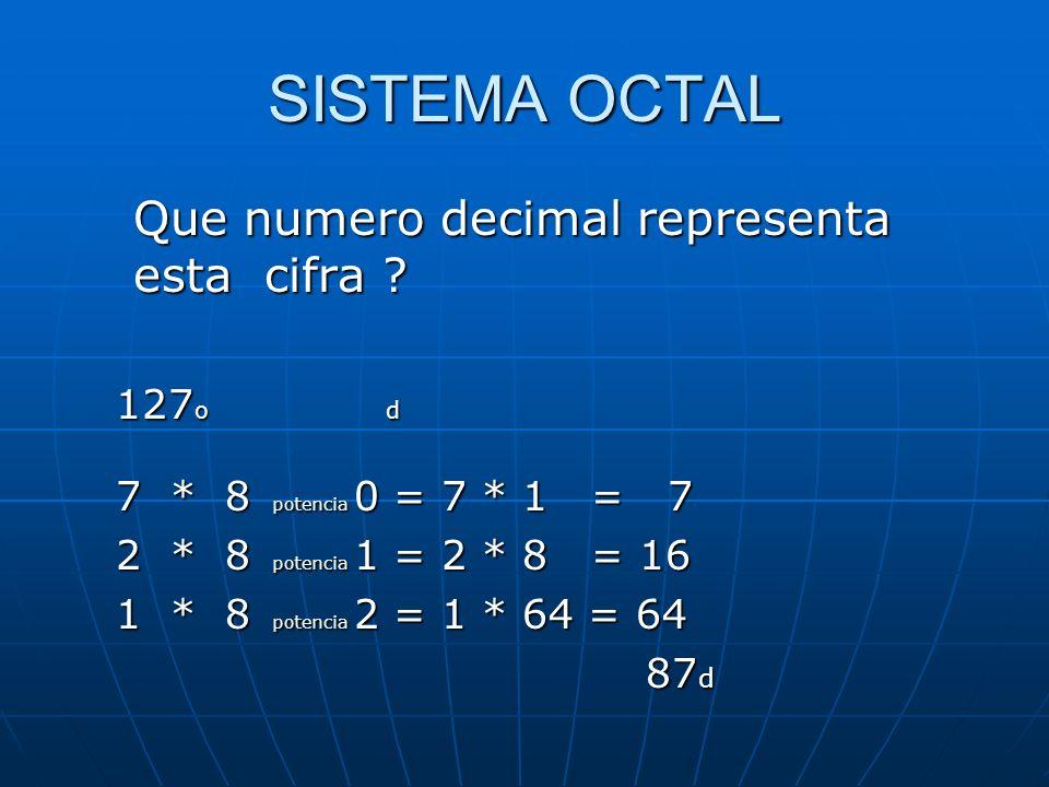 SISTEMA OCTAL Que numero decimal representa esta cifra .
