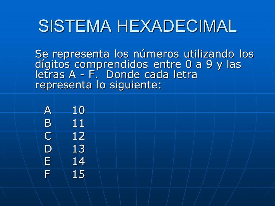 SISTEMA HEXADECIMAL Se representa los números utilizando los dígitos comprendidos entre 0 a 9 y las letras A - F.