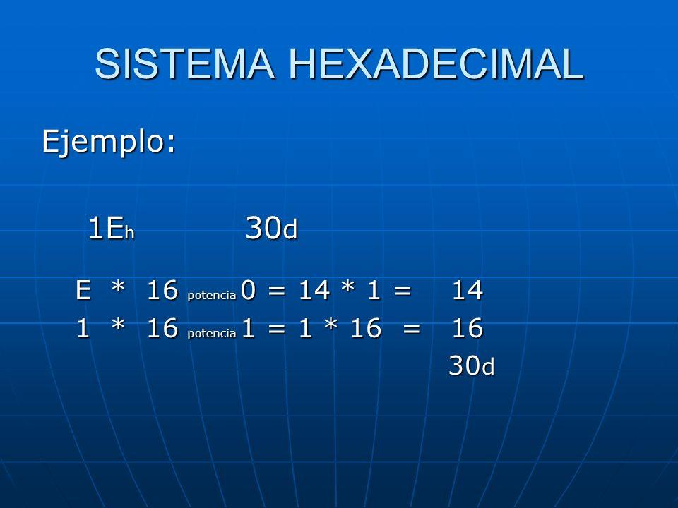 SISTEMA HEXADECIMAL Ejemplo: 1E h 30 d E * 16 potencia 0 = 14 * 1 = 14 1 * 16 potencia 1 = 1 * 16 = 16 30 d 30 d