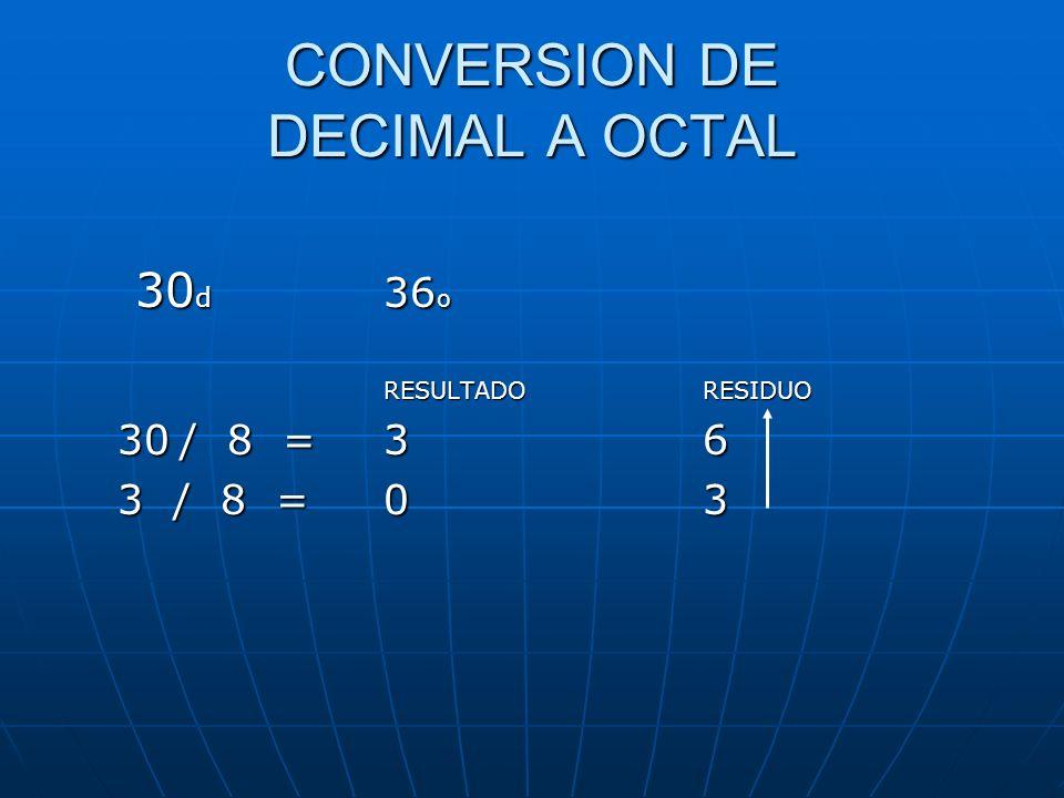 CONVERSION DE DECIMAL A OCTAL 30 d 36 o RESULTADO RESIDUO 30/ 8 = 36 3 / 8 = 03
