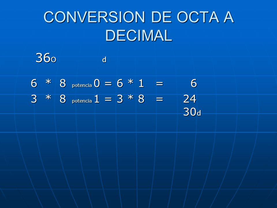 CONVERSION DE OCTA A DECIMAL 36 O d 6 * 8 potencia 0 = 6 * 1 = 6 3 * 8 potencia 1 = 3 * 8 = 24 30 d