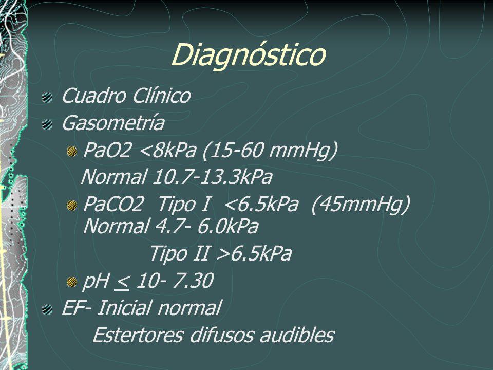 Diagnóstico Cuadro Clínico Gasometría PaO2 <8kPa (15-60 mmHg) Normal 10.7-13.3kPa PaCO2 Tipo I <6.5kPa (45mmHg) Normal 4.7- 6.0kPa Tipo II >6.5kPa pH