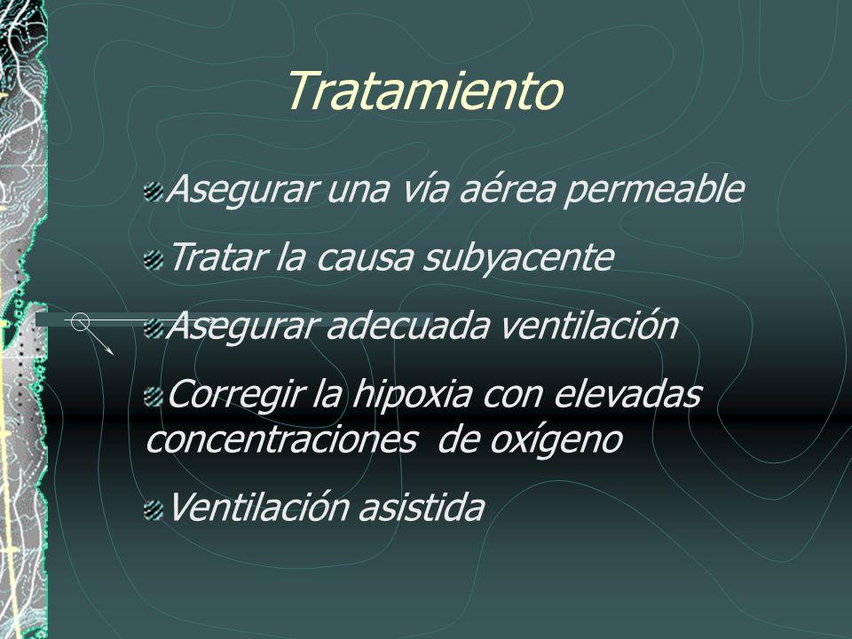 Tratamiento Asegurar una vía aérea permeable Tratar la causa subyacente Asegurar adecuada ventilación Corregir la hipoxia con elevadas concentraciones