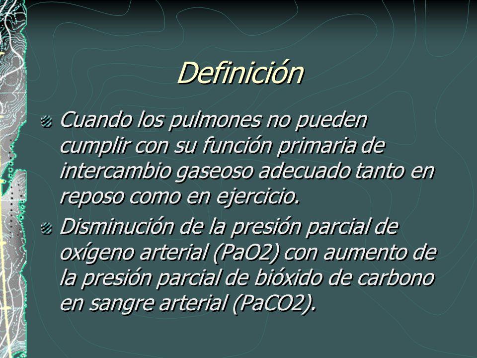 Definición Cuando los pulmones no pueden cumplir con su función primaria de intercambio gaseoso adecuado tanto en reposo como en ejercicio. Disminució