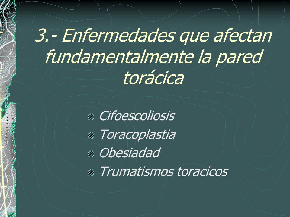 3.- Enfermedades que afectan fundamentalmente la pared torácica Cifoescoliosis Toracoplastia Obesiadad Trumatismos toracicos