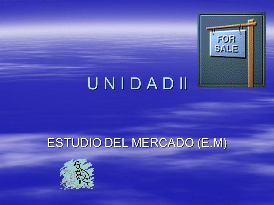 U N I D A D II ESTUDIO DEL MERCADO (E.M)