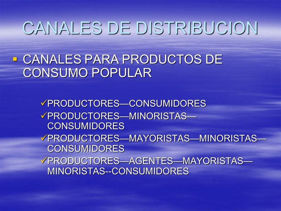 CANALES DE DISTRIBUCION CANALES PARA PRODUCTOS DE CONSUMO POPULAR CANALES PARA PRODUCTOS DE CONSUMO POPULAR PRODUCTORESCONSUMIDORES PRODUCTORESCONSUMI