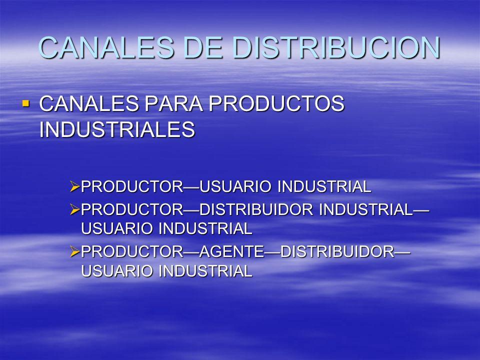 CANALES DE DISTRIBUCION CANALES PARA PRODUCTOS INDUSTRIALES CANALES PARA PRODUCTOS INDUSTRIALES PRODUCTORUSUARIO INDUSTRIAL PRODUCTORUSUARIO INDUSTRIA