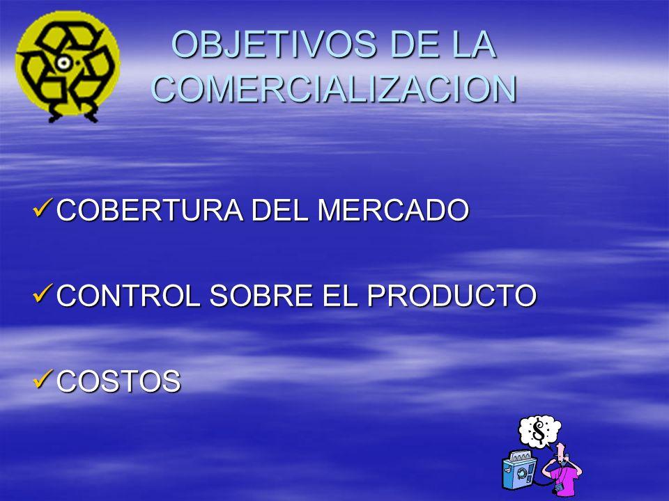 OBJETIVOS DE LA COMERCIALIZACION COBERTURA DEL MERCADO COBERTURA DEL MERCADO CONTROL SOBRE EL PRODUCTO CONTROL SOBRE EL PRODUCTO COSTOS COSTOS