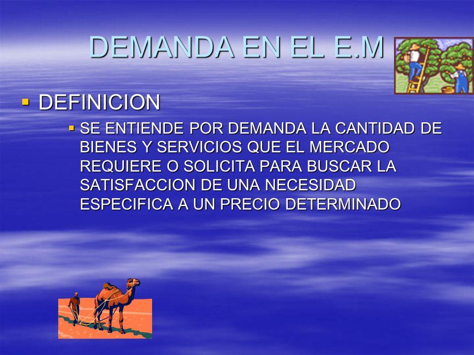 DEMANDA EN EL E.M DEFINICION DEFINICION SE ENTIENDE POR DEMANDA LA CANTIDAD DE BIENES Y SERVICIOS QUE EL MERCADO REQUIERE O SOLICITA PARA BUSCAR LA SA