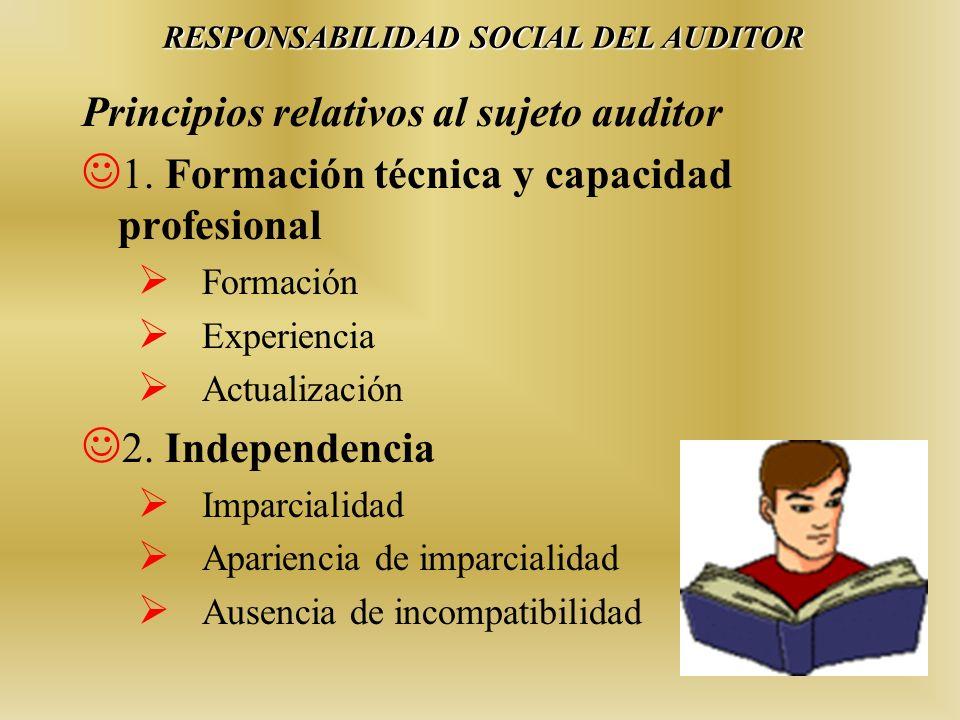Principios relativos al sujeto auditor 1. Formación técnica y capacidad profesional Formación Experiencia Actualización 2. Independencia Imparcialidad