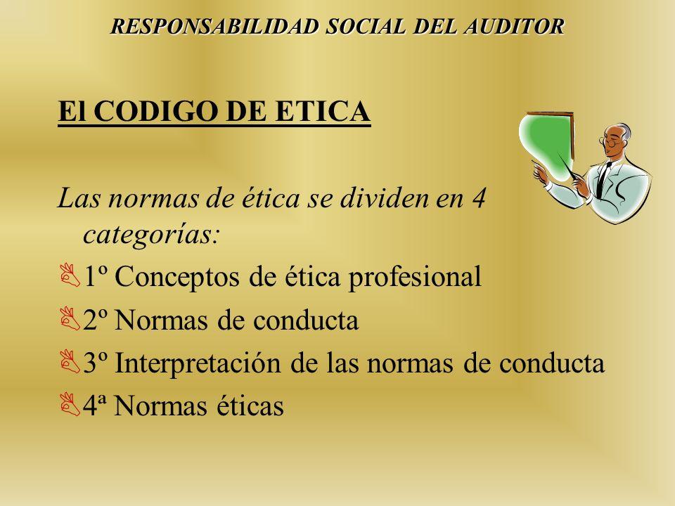 RESPONSABILIDAD SOCIAL DEL AUDITOR El CODIGO DE ETICA Las normas de ética se dividen en 4 categorías: 1º Conceptos de ética profesional 2º Normas de c