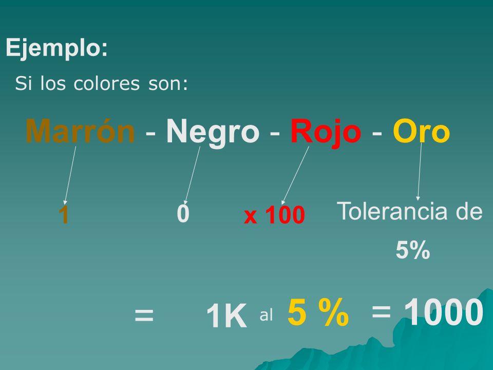 Ejemplo: Marrón - Negro - Rojo - Oro 10 x 100 5 % = 1000 = 1K Tolerancia de 5% Si los colores son: al