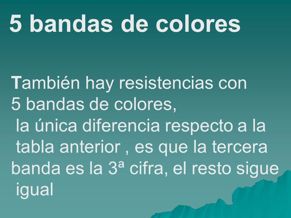 5 bandas de colores También hay resistencias con 5 bandas de colores, la única diferencia respecto a la tabla anterior, es que la tercera banda es la