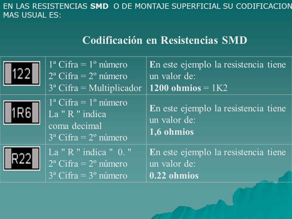 Codificación en Resistencias SMD EN LAS RESISTENCIAS SMD O DE MONTAJE SUPERFICIAL SU CODIFICACION MAS USUAL ES: 1ª Cifra = 1º número 2ª Cifra = 2º núm