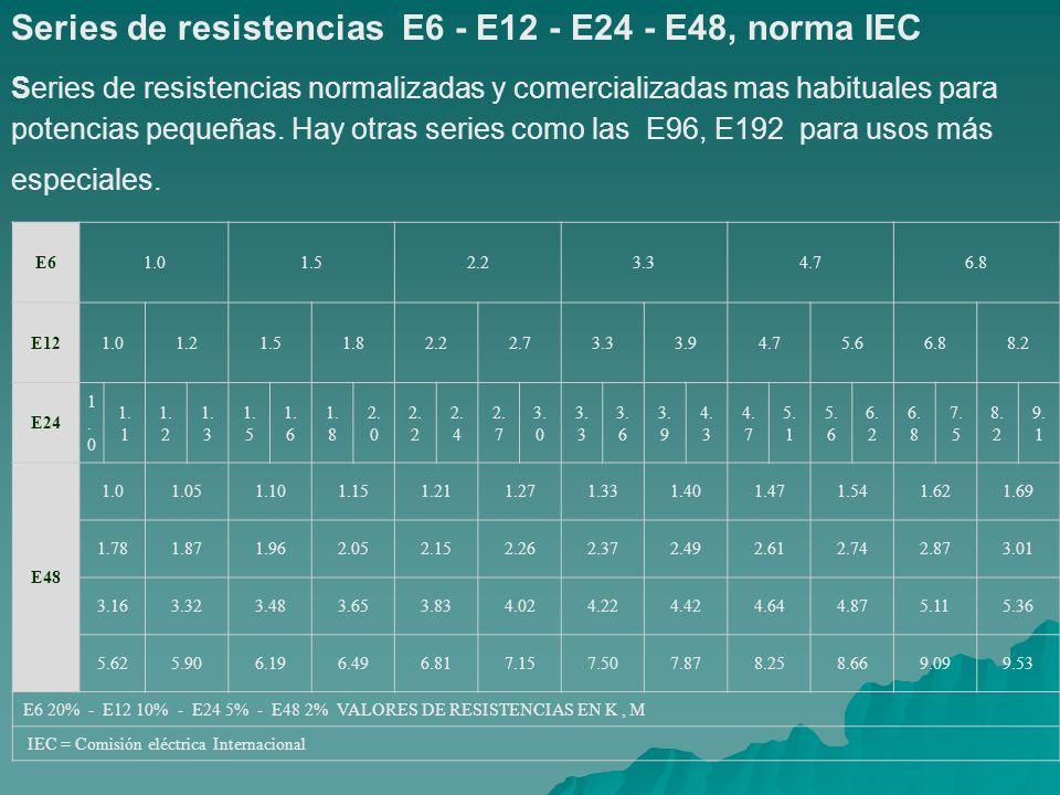 Series de resistencias E6 - E12 - E24 - E48, norma IEC Series de resistencias normalizadas y comercializadas mas habituales para potencias pequeñas. H