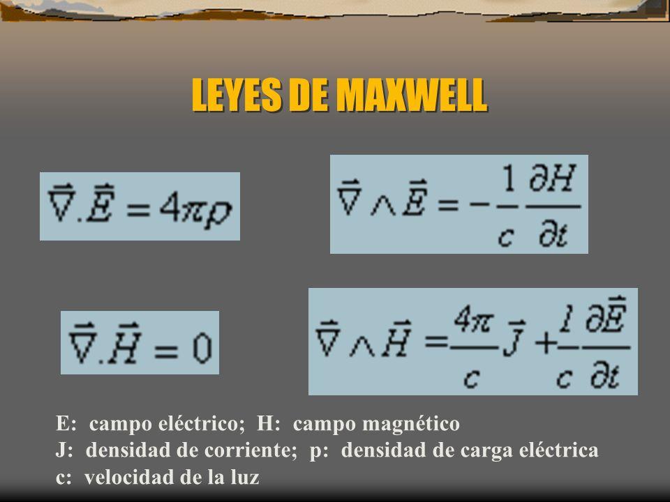 LEYES DE MAXWELL E: campo eléctrico; H: campo magnético J: densidad de corriente; p: densidad de carga eléctrica c: velocidad de la luz