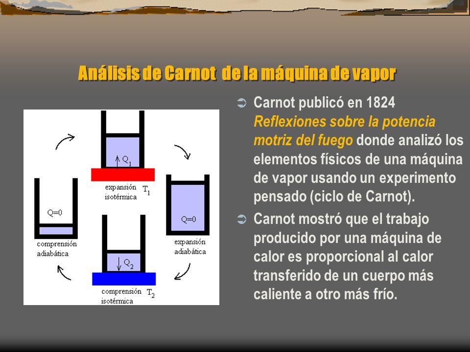 Análisis de Carnot de la máquina de vapor Carnot publicó en 1824 Reflexiones sobre la potencia motriz del fuego donde analizó los elementos físicos de