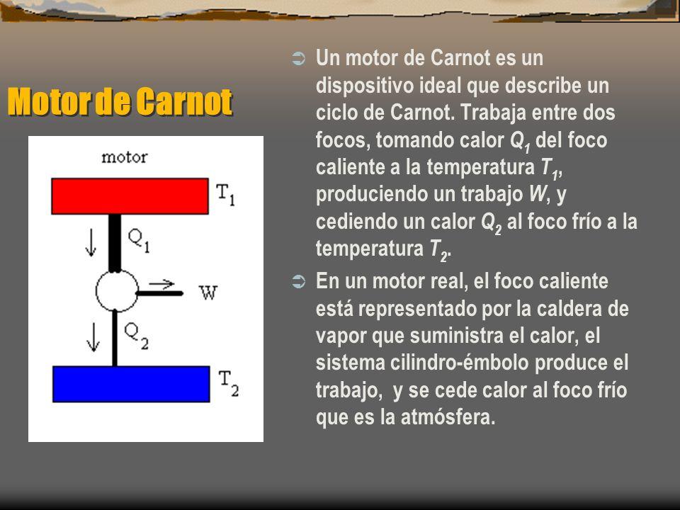 Motor de Carnot Un motor de Carnot es un dispositivo ideal que describe un ciclo de Carnot. Trabaja entre dos focos, tomando calor Q 1 del foco calien