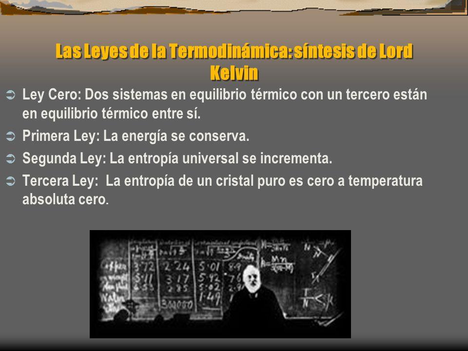 Las Leyes de la Termodinámica: síntesis de Lord Kelvin Ley Cero: Dos sistemas en equilibrio térmico con un tercero están en equilibrio térmico entre s