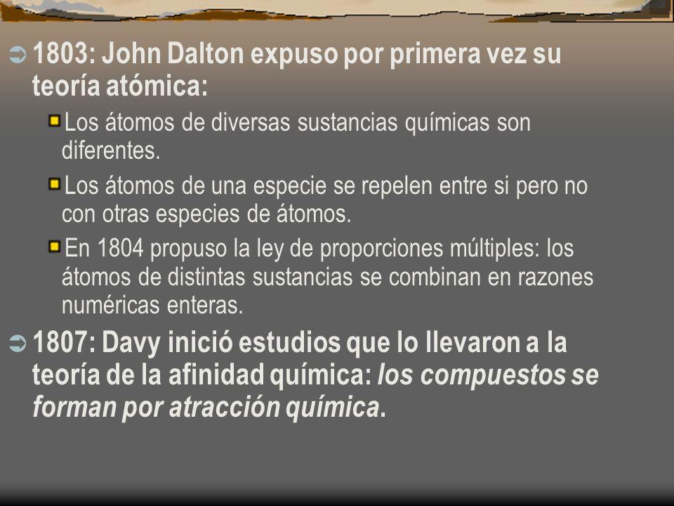 1803: John Dalton expuso por primera vez su teoría atómica: Los átomos de diversas sustancias químicas son diferentes. Los átomos de una especie se re