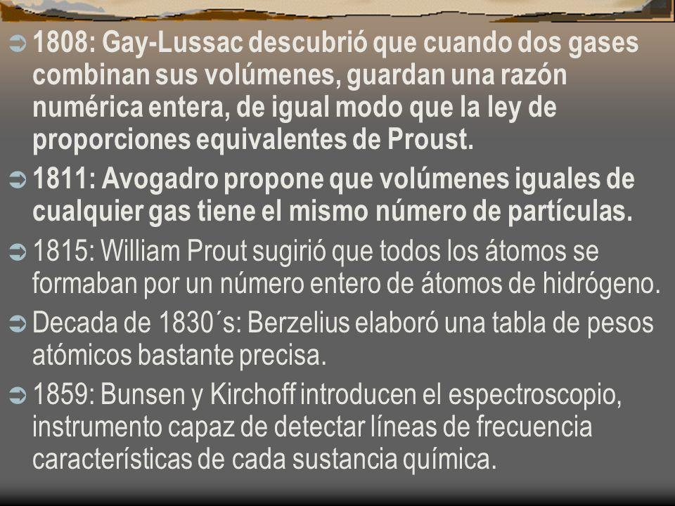 1808: Gay-Lussac descubrió que cuando dos gases combinan sus volúmenes, guardan una razón numérica entera, de igual modo que la ley de proporciones eq