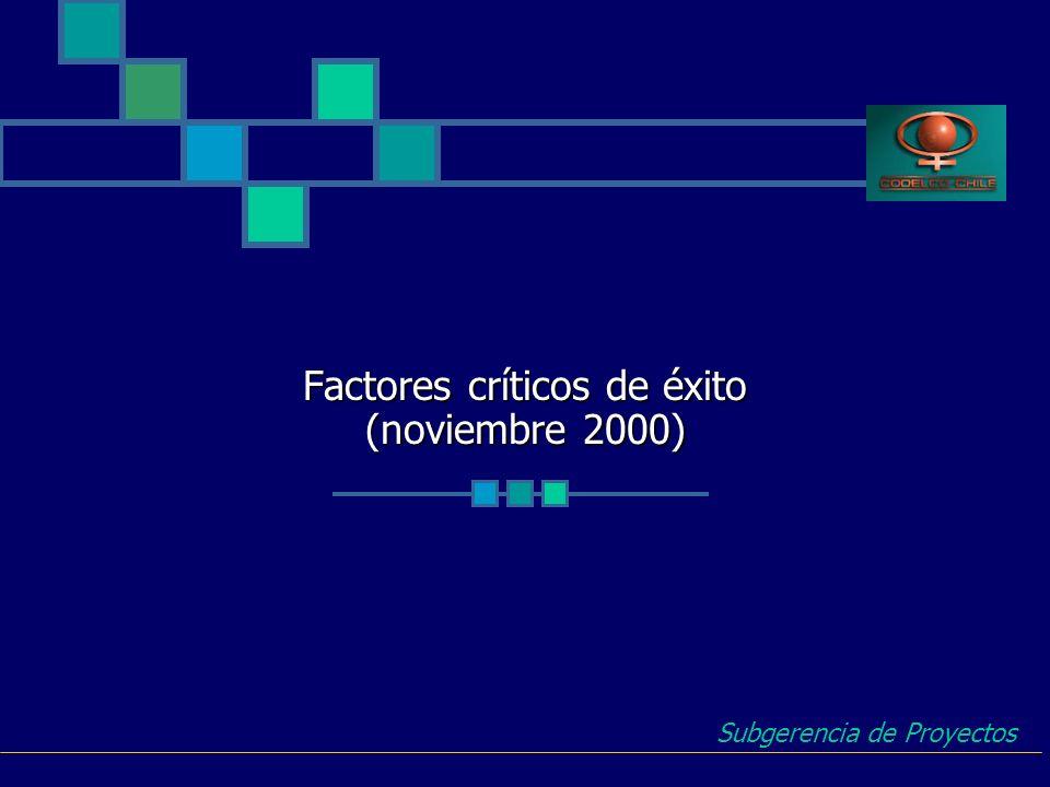 Factores críticos de éxito (noviembre 2000) Subgerencia de Proyectos