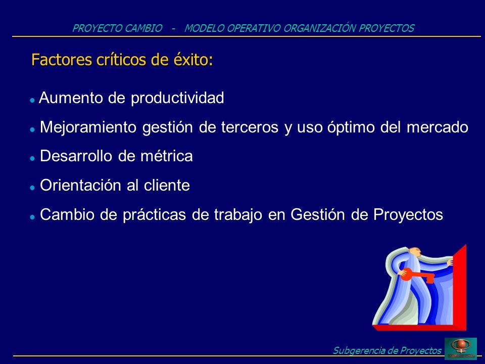 Factores críticos de éxito: PROYECTO CAMBIO - MODELO OPERATIVO ORGANIZACIÓN PROYECTOS l Aumento de productividad l Mejoramiento gestión de terceros y