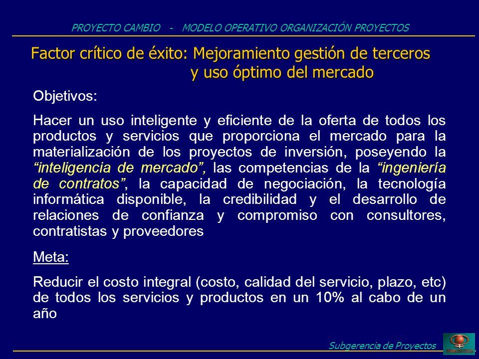 Subgerencia de Proyectos Factor crítico de éxito: Mejoramiento gestión de terceros y uso óptimo del mercado PROYECTO CAMBIO - MODELO OPERATIVO ORGANIZ