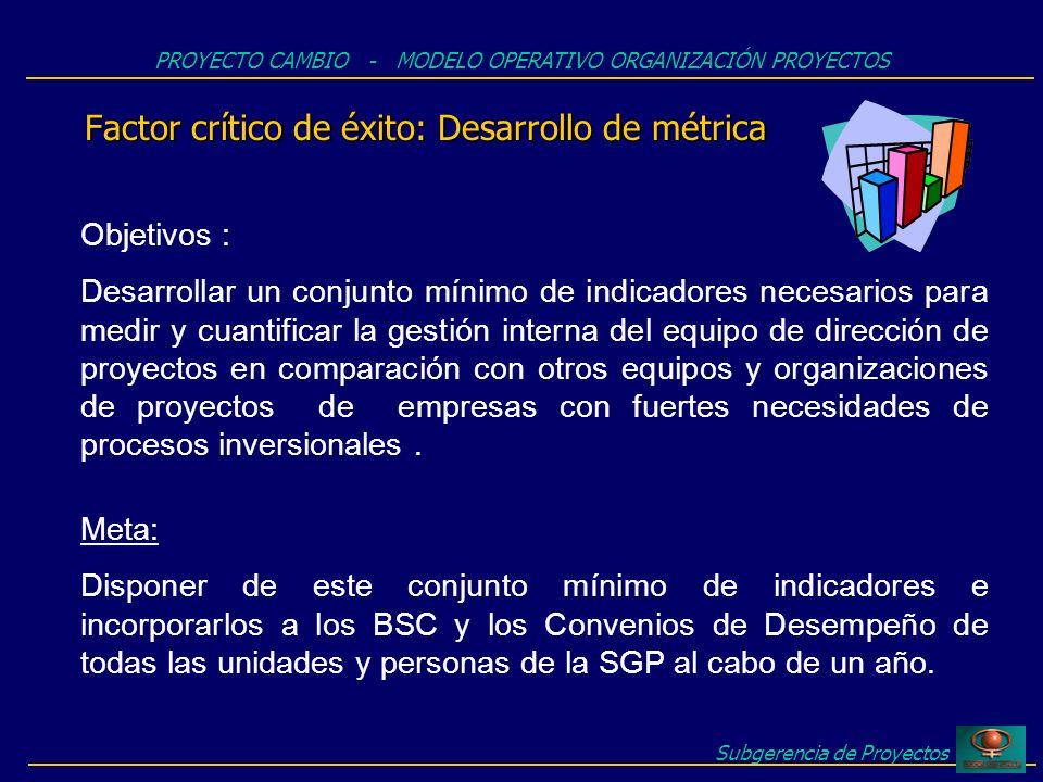 Subgerencia de Proyectos Factor crítico de éxito: Desarrollo de métrica PROYECTO CAMBIO - MODELO OPERATIVO ORGANIZACIÓN PROYECTOS Objetivos : Desarrol