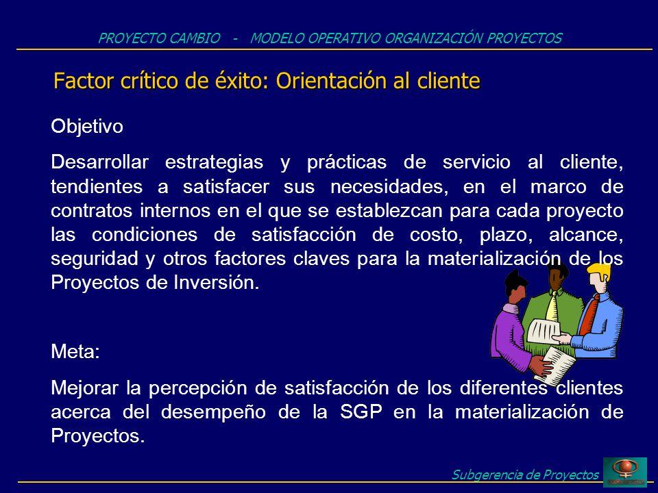 Subgerencia de Proyectos Factor crítico de éxito: Orientación al cliente PROYECTO CAMBIO - MODELO OPERATIVO ORGANIZACIÓN PROYECTOS Objetivo Desarrollar estrategias y prácticas de servicio al cliente, tendientes a satisfacer sus necesidades, en el marco de contratos internos en el que se establezcan para cada proyecto las condiciones de satisfacción de costo, plazo, alcance, seguridad y otros factores claves para la materialización de los Proyectos de Inversión.