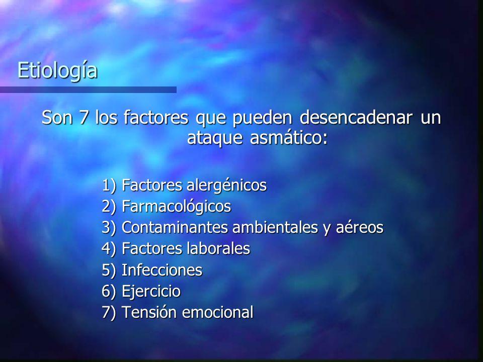 Etiología Son 7 los factores que pueden desencadenar un ataque asmático: 1)Factores alergénicos 2)Farmacológicos 3)Contaminantes ambientales y aéreos 4)Factores laborales 5)Infecciones 6)Ejercicio 7)Tensión emocional