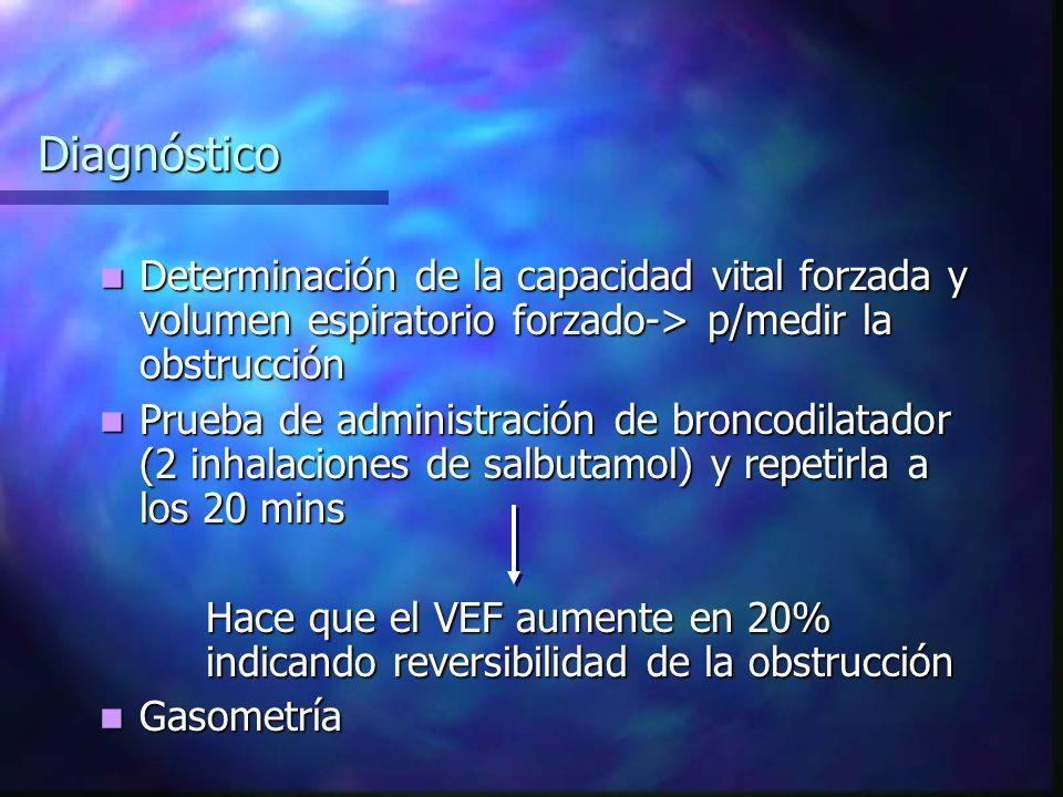 Diagnóstico Determinación de la capacidad vital forzada y volumen espiratorio forzado-> p/medir la obstrucción Determinación de la capacidad vital forzada y volumen espiratorio forzado-> p/medir la obstrucción Prueba de administración de broncodilatador (2 inhalaciones de salbutamol) y repetirla a los 20 mins Prueba de administración de broncodilatador (2 inhalaciones de salbutamol) y repetirla a los 20 mins Hace que el VEF aumente en 20% indicando reversibilidad de la obstrucción Gasometría Gasometría